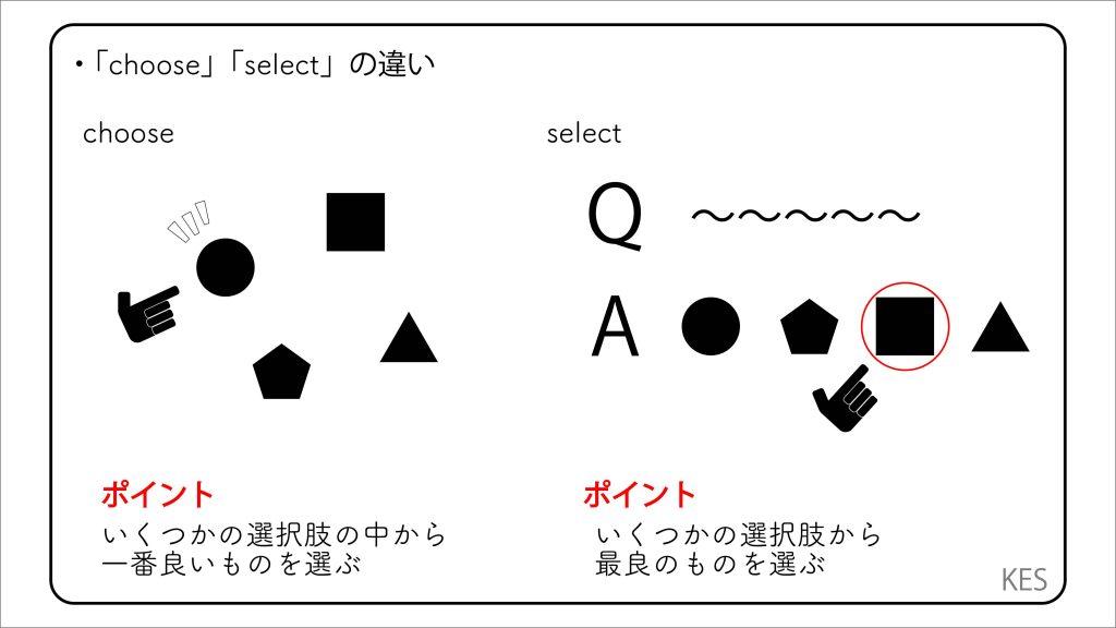 select_choose